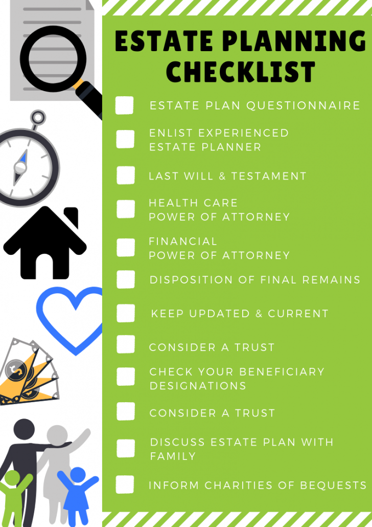 Estate Planning Checklist GFLF