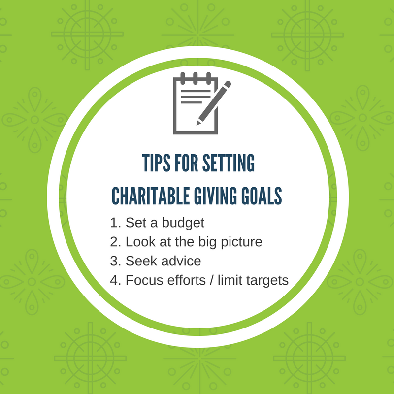 tips for setting charitable giving goals