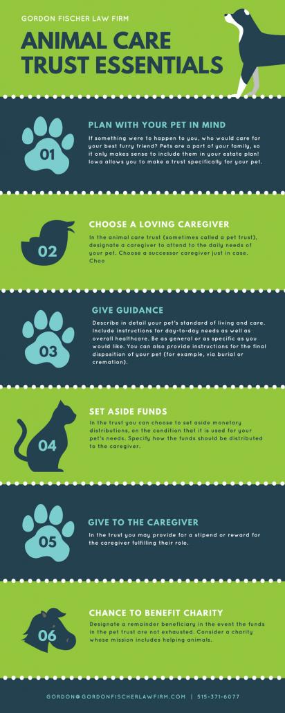 gordon fischer law firm animal care trust