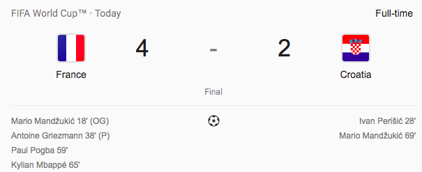 World Cup Final score