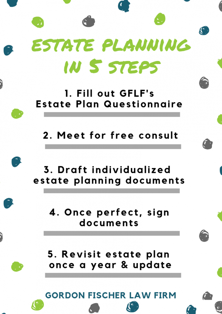 estate planning in 5 steps