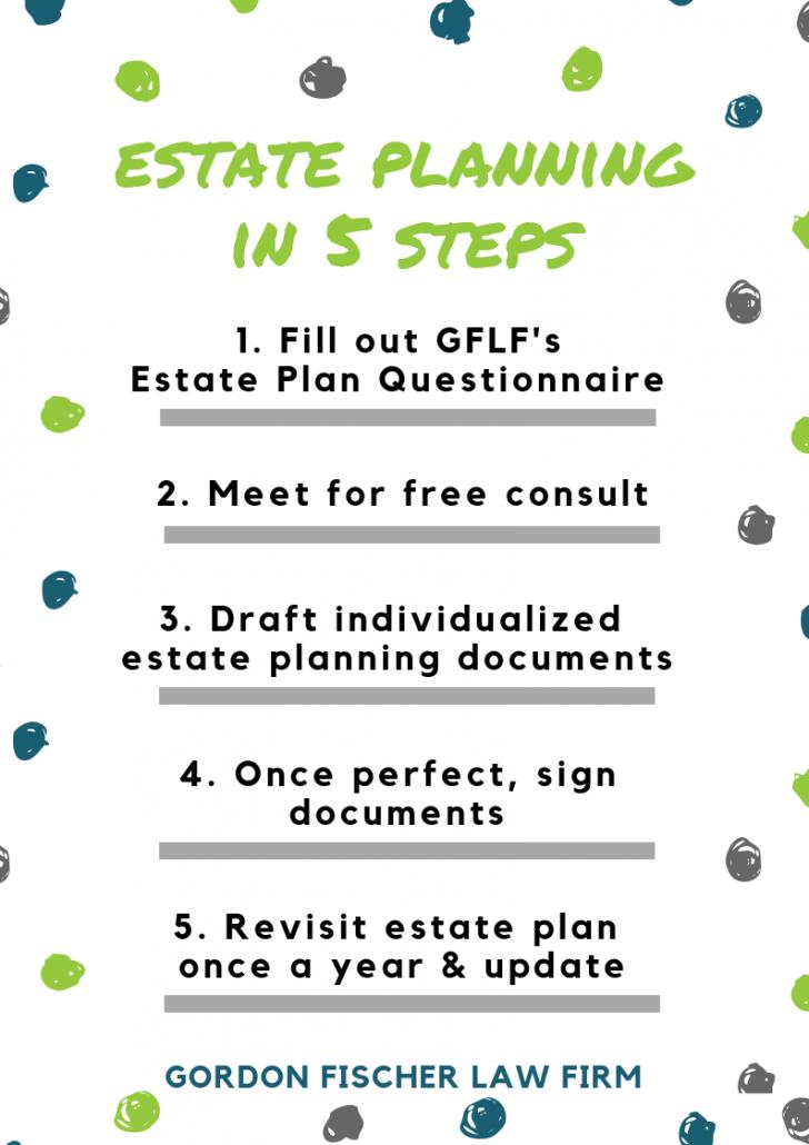estate planning in 5 steps