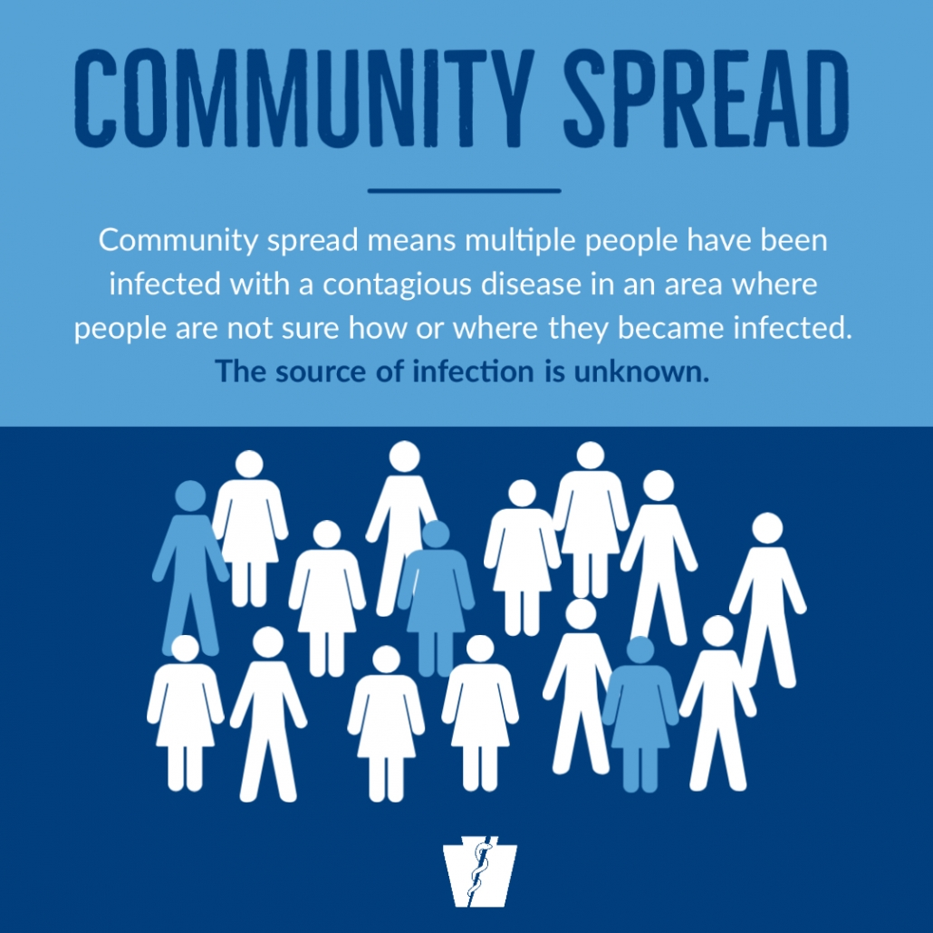What community spread means